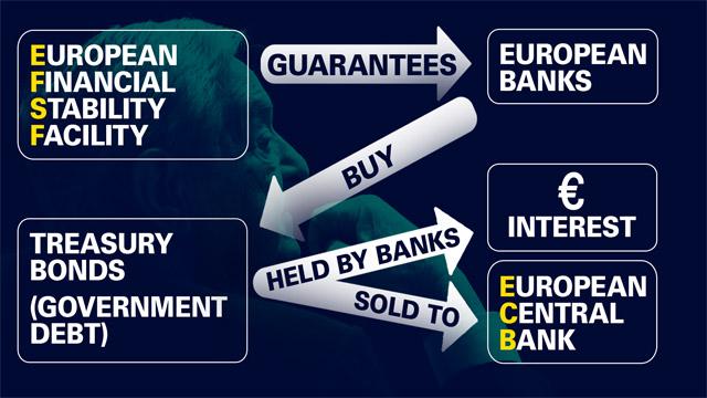 Soros' plan to save the euro