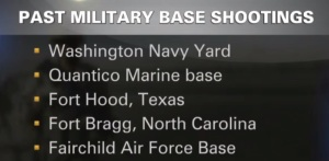 graphic_military base shootings 4.1.14