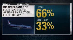 pilot or crew
