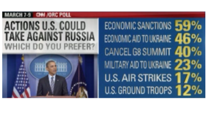 140310075746-cnn-orc-poll-ukraine-story-top[1]
