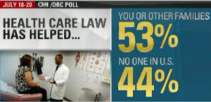 xxxx poll