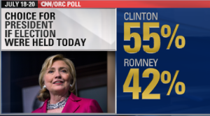 yyyyyy poll