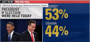 zzzzzzz poll