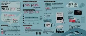 2013-10-jobs-report